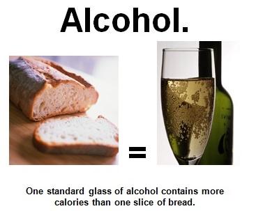 alcohol equals bread no logo