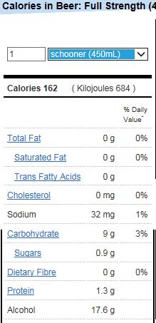 beer nutrition label