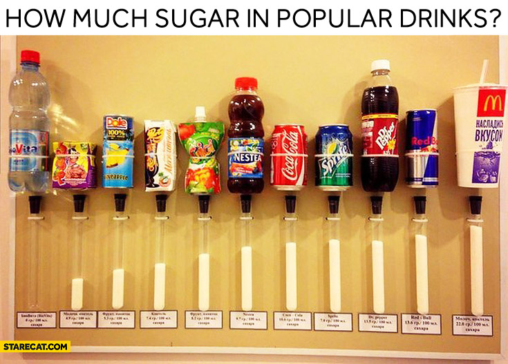 how much sugar does it take How much sugar causes diabetes let's say that a person has a really fast metabolism some people eat lots of sugar and do not become diabetic.