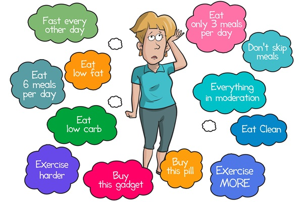 confusable words exercises to lose weight